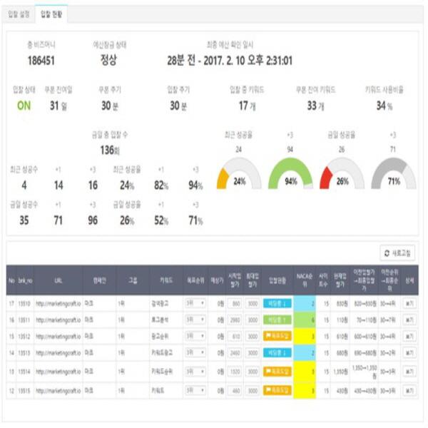AutoBid 실시간 키워드 모니터링